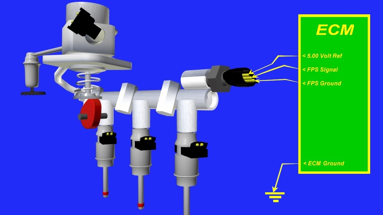 2012 Diesel Fuel System Diagram Car Stereo Wiring Toyota Gdi Pressure Sensor Testing - Youtube