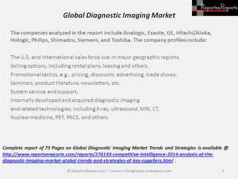 Global Diagnostic Imaging Market Trends, Forecasts and Strategies