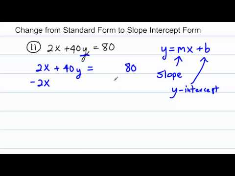 Hw 13 3 A1 Unit 13 Transforming Equations Of Lines Quiz Review