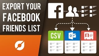 How to Export Your Facebook Friends List, Contacts to Gmail, Excel, Outlook csv, vcard, vcf for Mac