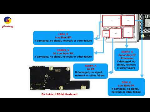 01 IPhone X Baseband Motherboard And Logic Motherboard Components Function Annotation Qualcomm And I