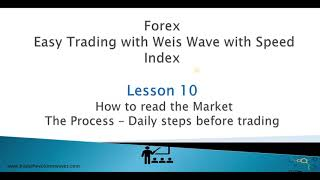 Lesson 10 The Process - Easy Trading with Weis Wave with Speed Index