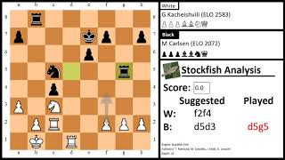 G Kacheishvili vs M Carlsen at 5th OIBM Round 1 in 2001.10.27