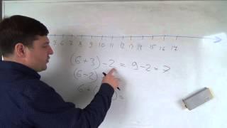 Математика 5 класс. 28 сентября. Свойства вычитания на координатном луче