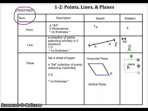 Unit 1 geometry basics homework 1 points lines and planes
