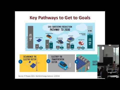 California's Clean Energy Transformation | Dian Grueneich (3/7/18)
