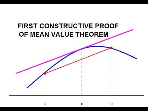 First Constructive Proof Of Mean Value Theorem Youtube
