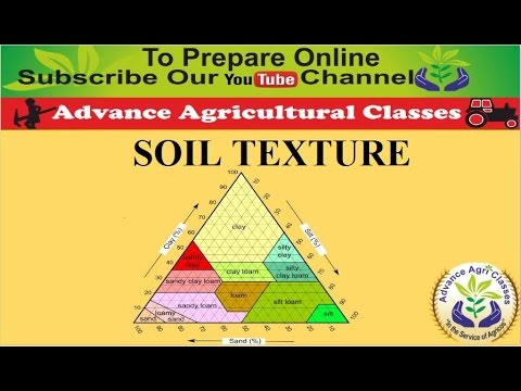 SOIL TEXTURE - Particle Size Distribution of soil part- 3 (Hindi/English) Agricultural Field Officer