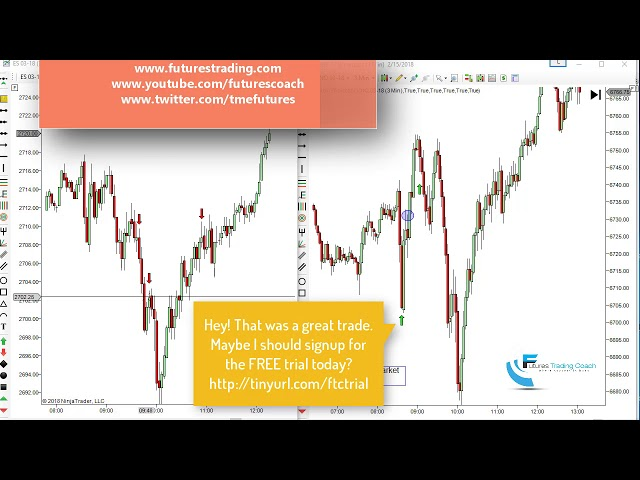 021518 -- Daily Market Review ES CL GC NQ - Live Futures Trading Call Room
