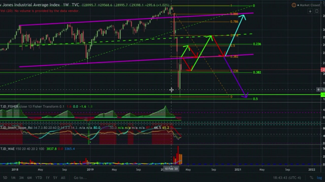 what cryptocurrency to buy feb 2021