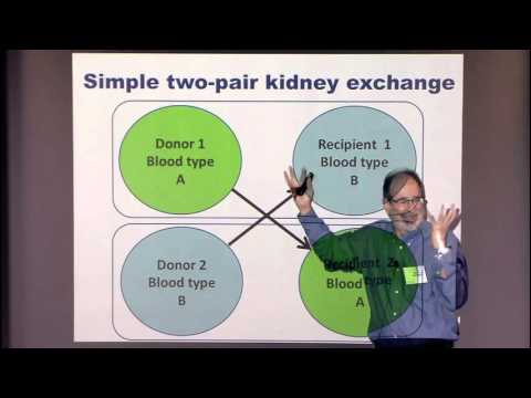 Kidney Exchange: Algorithms and Incentives