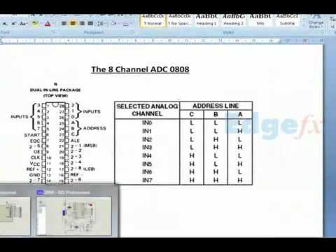Analog To Digital Converters | A To D Converter | Electronic Circuits