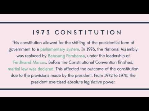SS Timeline of the Philippine Constitution