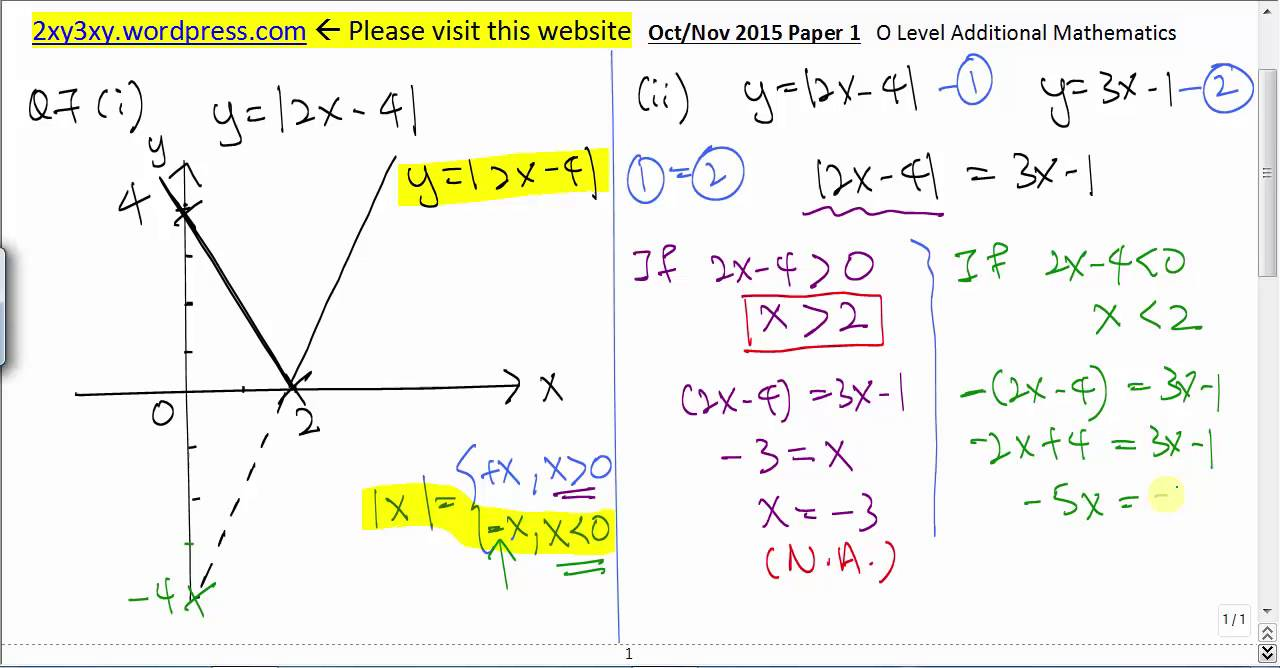 GCE O Level (Singapore) 2015 Additional Maths Paper 1 Q7 solutions in video