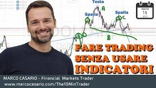 Trading senza usare Indicatori: la potenza di Supporti e Resistenze - Analisi Tecnica settimanale