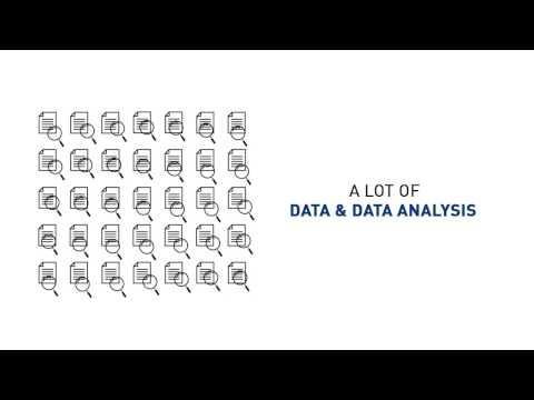 Call Analysis software: Call Finder Cloud-based Speech Analytics