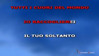 Tiziano Ferro - Valore Assoluto (demo Karaoke)