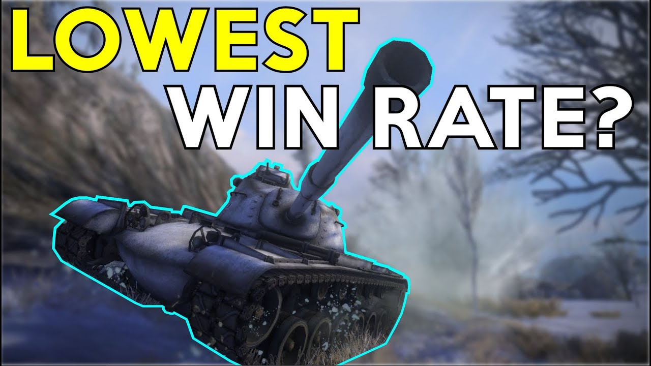 WOTB | LOWEST WIN RATE?