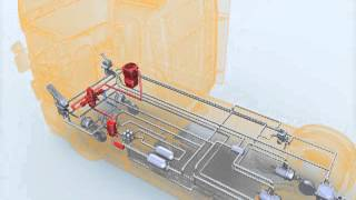 LKW Bremse Komplett - Druckluftbremse