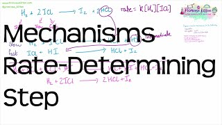 Mechanisms and the Rate Determining Step | Chemistry A-Level