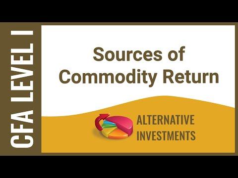 CFA Level I Alternative Investments - Sources of Commodity Return