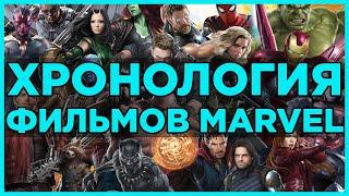 В каком порядке смотреть фильмы Marvel. Хронология Кинематографической Вселенной Marvel