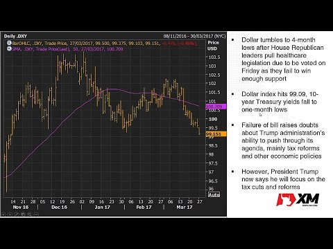 Forex News: 27/03/2017 - Dollar slumps as healthcare bill pulled; yen firms