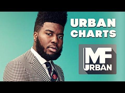 Top Hip-Hop/R&B Songs • FEBRUAR 2018 | Urban Charts