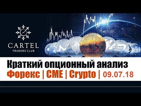 Краткий анализ опционных уровней на Форекс | CME | Crypto / 09.07.2018