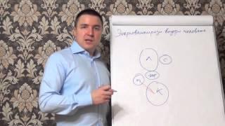 видео Для успешной торговли #Простыеритуалы