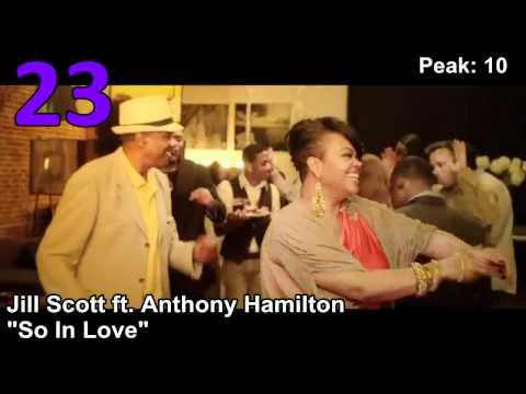 Billboard R&B/Hip Hop Top 50 Singles Of 2011