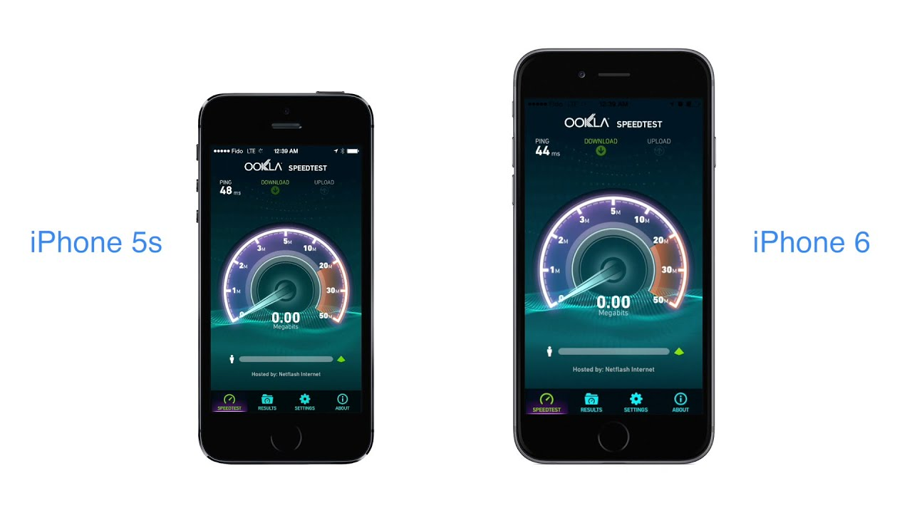 Geschwindigkeit Iphone 5s Vs 6