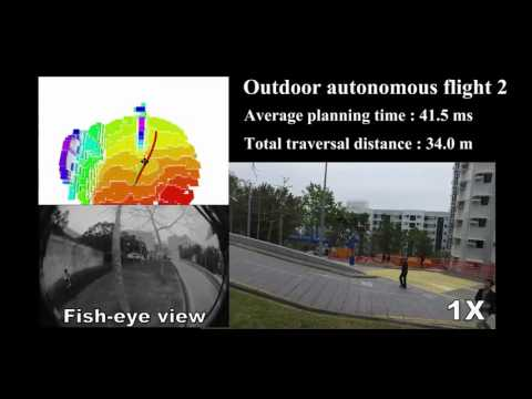 Gradient-Based Online Quadrotor Safe Trajectory Planning in 3D Complex Environments
