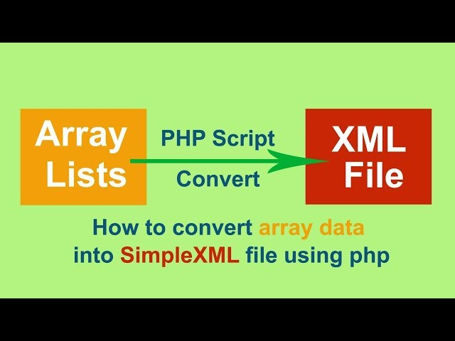 How to convert array data into Simple XML file using PHP