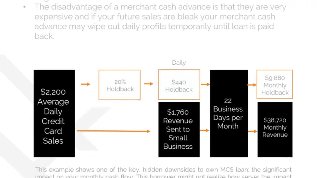 Quick cash loans albuquerque picture 1