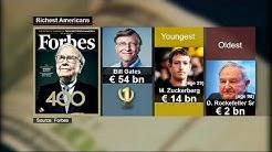 """Wie Bill Gates seine Kinder """"arm"""" rechnet - economy"""