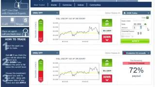 How To Trade Binary Options Profitably 2017 - 95% Winning Trading Strategy 2017