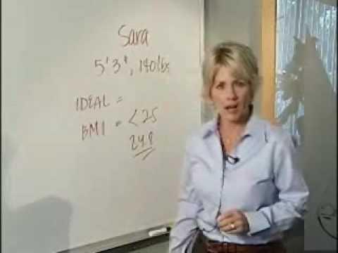 Calculate Ideal Body Weight - Ideal Weight Chart Calculator