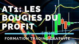 Formation trading gratuite AT#1 LES CHANDELIERS JAPONAIS
