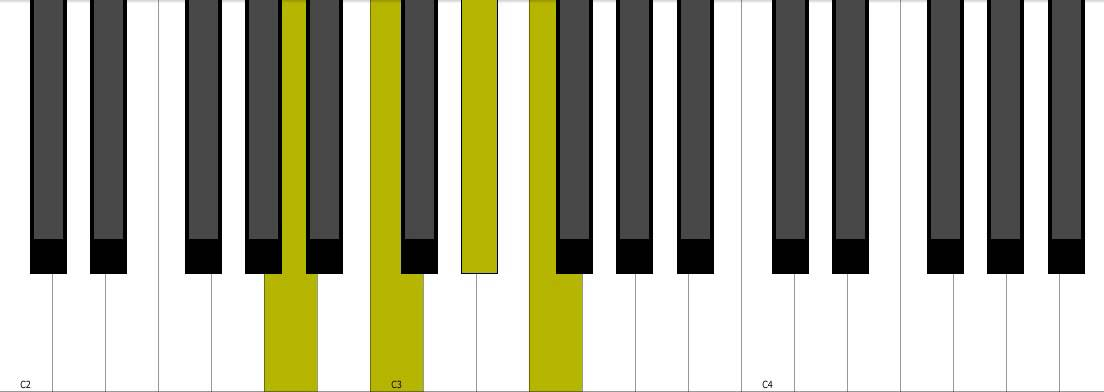 Piano piano chords c7 : F7 Piano Chord + Inversion - YouTube