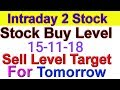Intraday trading stock tips for tomorrow # Strong level in hindi | 15-11-18