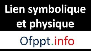 Commandes de base Linux - Ep46 - lien physique et symbolique