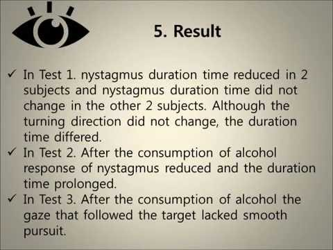 Understanding and verification about nystagmus and vestibular ocular reflex