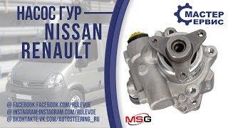 Насос ГУР Nissan Interstar, Renault Master RE029