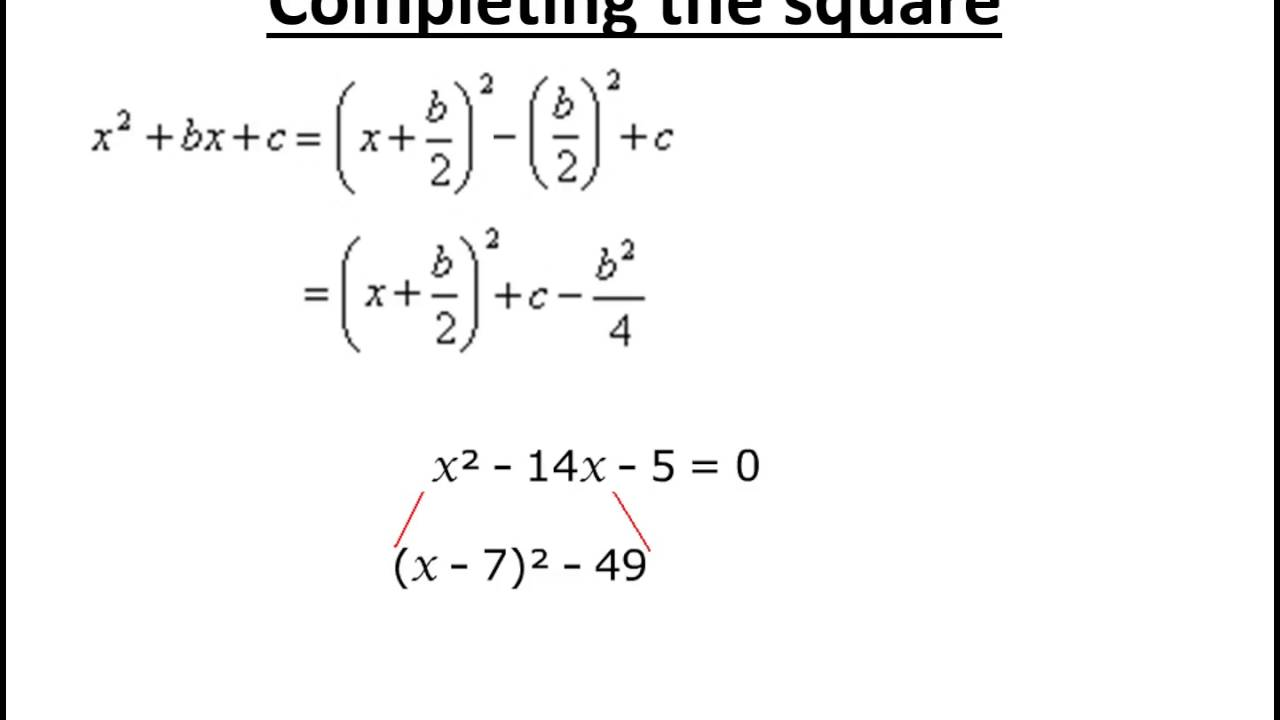 Completing The Square For A Level Maths
