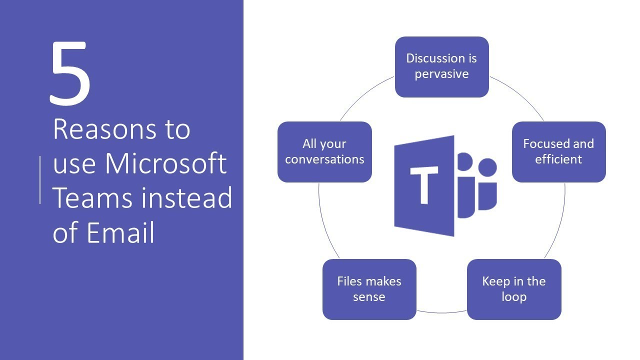 How to use Microsoft Teams in Mobile for students.