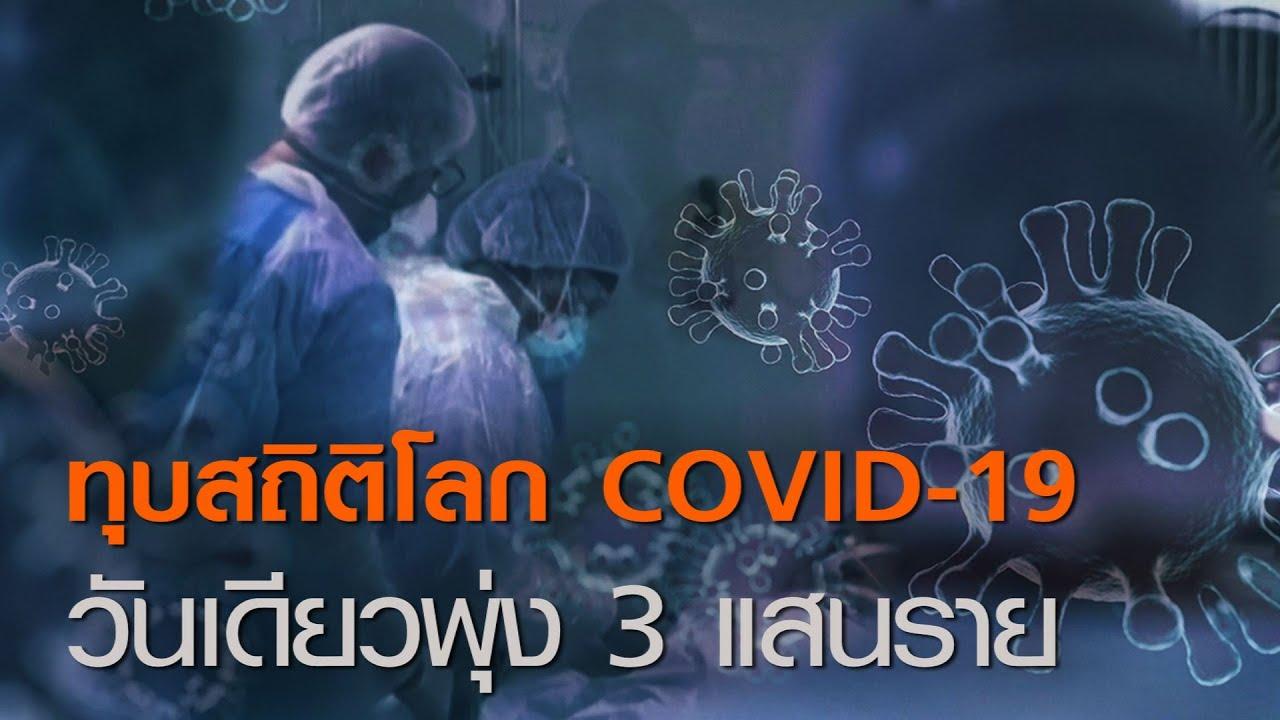ทุบสถิติโลก COVID-19 วันเดียวพุ่ง 3 แสนราย l TNNข่าวดึก l  14 ก.ย. 63