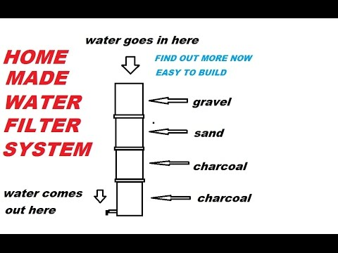 BIO WATER FILTRATION SYSTEMS