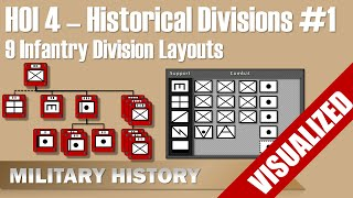 HOI 4 - 9 Historical Infantry Division Layouts - Early War #Hearts of Iron