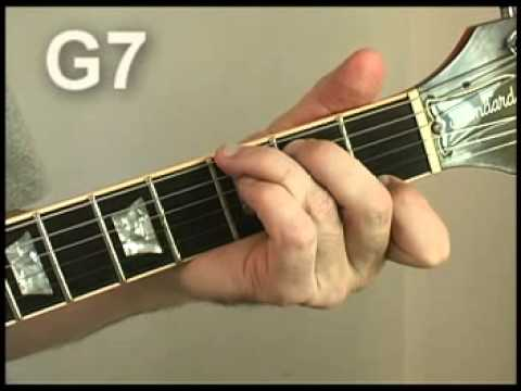 Songwriting Guitar Chords In The Key E Flat Guitar Lesson Youtube